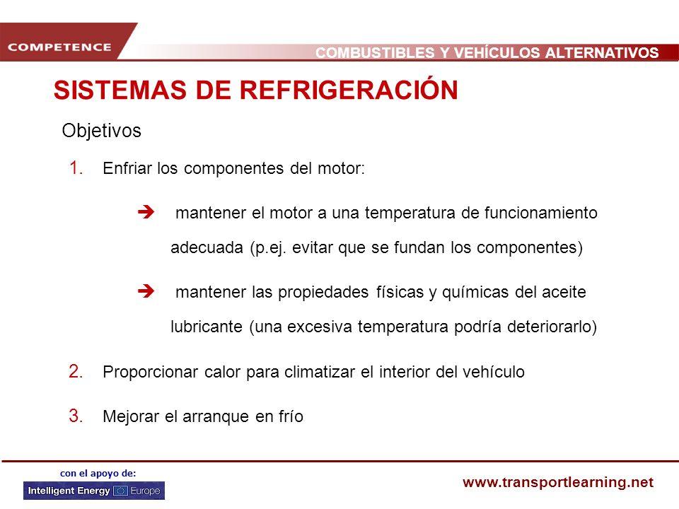 COMBUSTIBLES Y VEHÍCULOS ALTERNATIVOS www.transportlearning.net con el apoyo de: Objetivos SISTEMAS DE REFRIGERACIÓN 1.