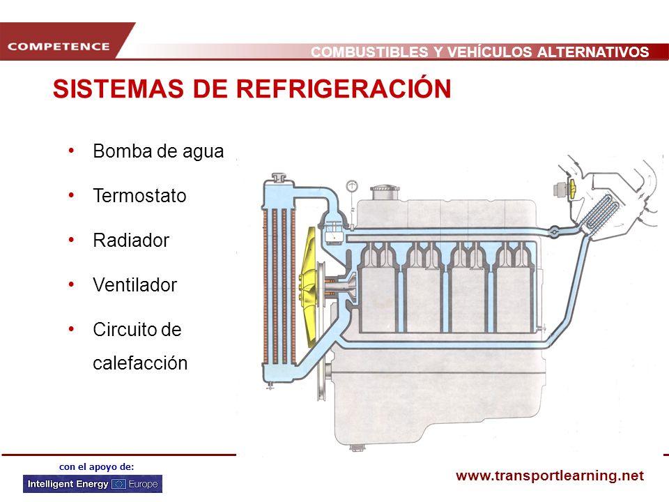 COMBUSTIBLES Y VEHÍCULOS ALTERNATIVOS www.transportlearning.net con el apoyo de: Bomba de agua Termostato Radiador Ventilador Circuito de calefacción SISTEMAS DE REFRIGERACIÓN