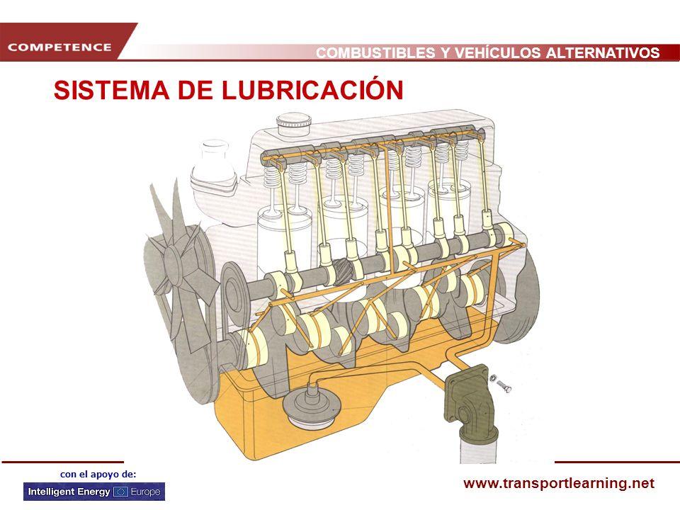 COMBUSTIBLES Y VEHÍCULOS ALTERNATIVOS www.transportlearning.net con el apoyo de: SISTEMA DE LUBRICACIÓN