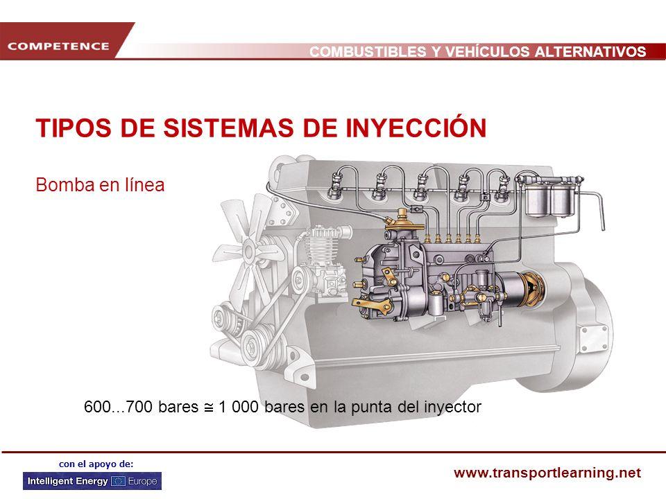 COMBUSTIBLES Y VEHÍCULOS ALTERNATIVOS www.transportlearning.net con el apoyo de: TIPOS DE SISTEMAS DE INYECCIÓN Bomba en línea 600...700 bares 1 000 bares en la punta del inyector