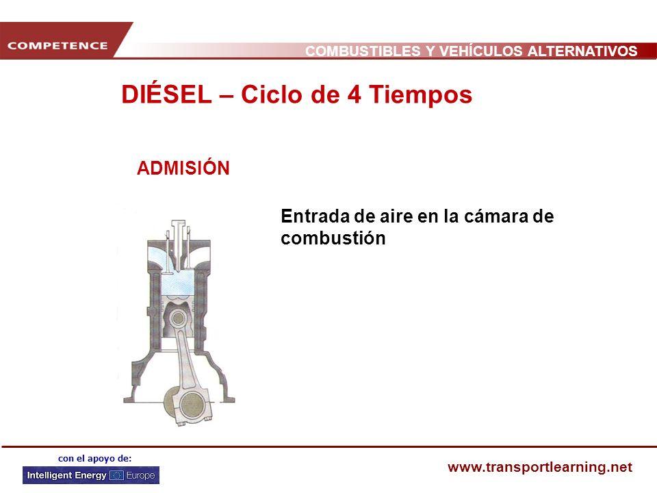 COMBUSTIBLES Y VEHÍCULOS ALTERNATIVOS www.transportlearning.net con el apoyo de: DIÉSEL – Ciclo de 4 Tiempos ADMISIÓN Entrada de aire en la cámara de combustión