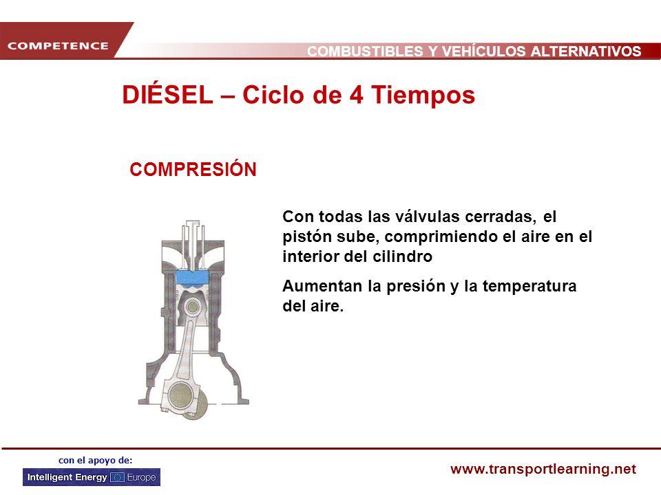 COMBUSTIBLES Y VEHÍCULOS ALTERNATIVOS www.transportlearning.net con el apoyo de: COMPRESIÓN Con todas las válvulas cerradas, el pistón sube, comprimiendo el aire en el interior del cilindro Aumentan la presión y la temperatura del aire.