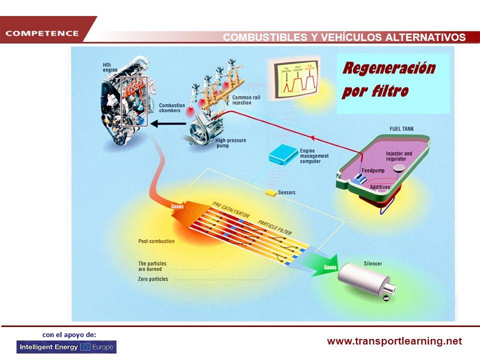 COMBUSTIBLES Y VEHÍCULOS ALTERNATIVOS www.transportlearning.net con el apoyo de: Regeneración por filtro