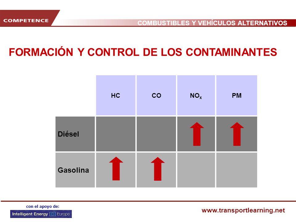 COMBUSTIBLES Y VEHÍCULOS ALTERNATIVOS www.transportlearning.net con el apoyo de: HCCONO x PM Diésel Gasolina FORMACIÓN Y CONTROL DE LOS CONTAMINANTES