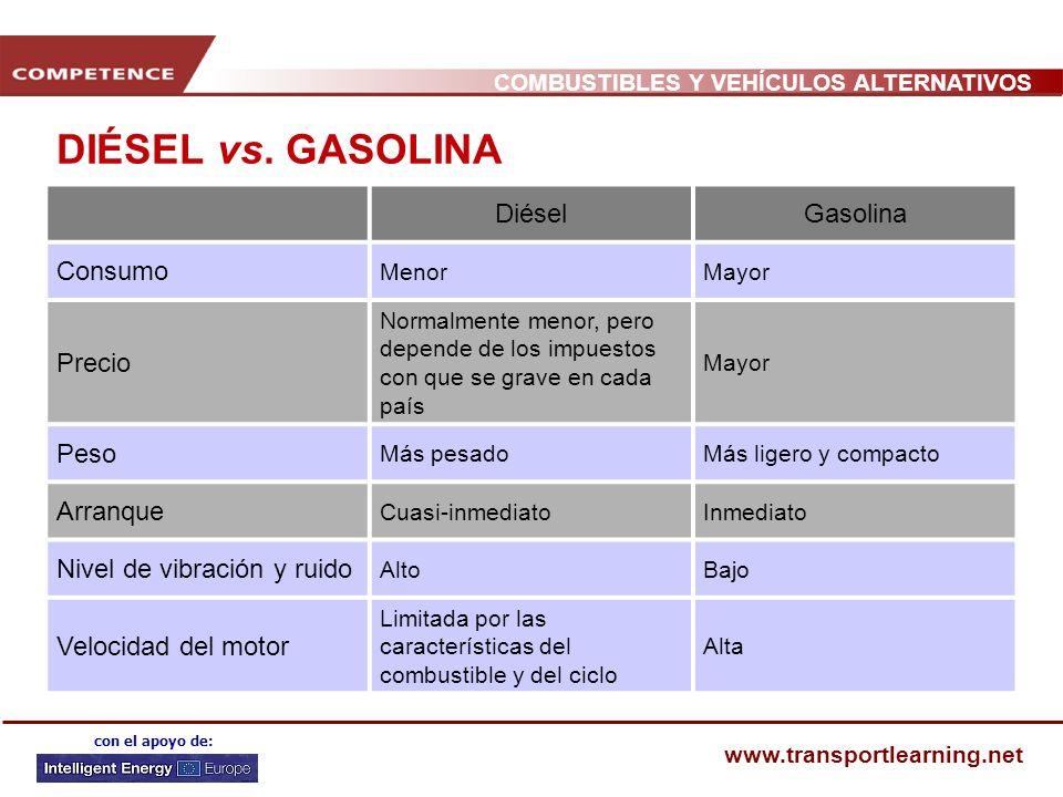 COMBUSTIBLES Y VEHÍCULOS ALTERNATIVOS www.transportlearning.net con el apoyo de: DIÉSEL vs.