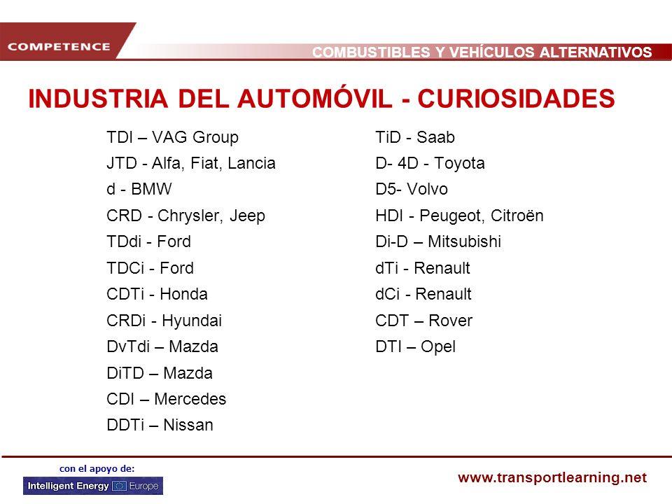 COMBUSTIBLES Y VEHÍCULOS ALTERNATIVOS www.transportlearning.net con el apoyo de: INDUSTRIA DEL AUTOMÓVIL - CURIOSIDADES TDI – VAG GroupTiD - Saab JTD - Alfa, Fiat, LanciaD- 4D - Toyota d - BMWD5- Volvo CRD - Chrysler, JeepHDI - Peugeot, Citroën TDdi - FordDi-D – Mitsubishi TDCi - ForddTi - Renault CDTi - HondadCi - Renault CRDi - HyundaiCDT – Rover DvTdi – Mazda DTI – Opel DiTD – Mazda CDI – Mercedes DDTi – Nissan