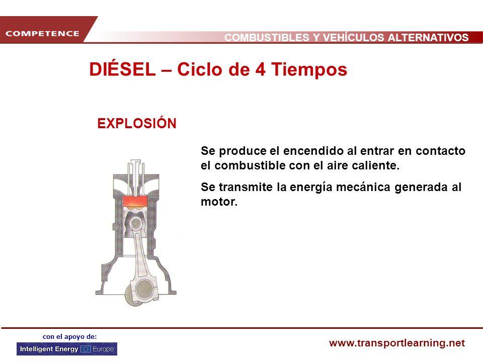 COMBUSTIBLES Y VEHÍCULOS ALTERNATIVOS www.transportlearning.net con el apoyo de: EXPLOSIÓN Se produce el encendido al entrar en contacto el combustible con el aire caliente.