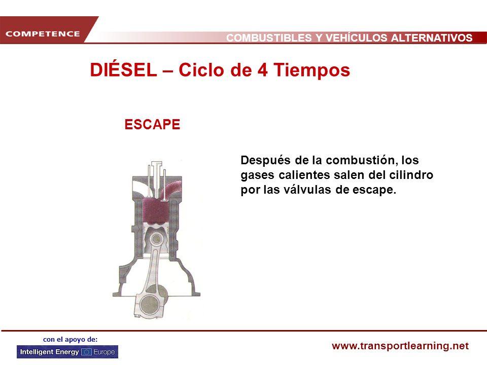 COMBUSTIBLES Y VEHÍCULOS ALTERNATIVOS www.transportlearning.net con el apoyo de: La tendencia actual de las petroleras se dirige a: Aumentar el cetanaje Reducir el contenido de azufre Resumen