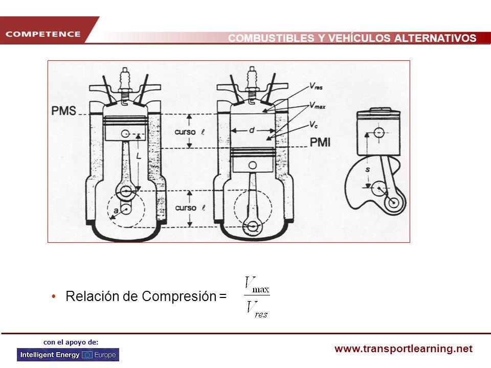 COMBUSTIBLES Y VEHÍCULOS ALTERNATIVOS www.transportlearning.net con el apoyo de: TIPOS DE SISTEMAS DE INYECCIÓN Bomba radial 1000 - 1500 bares en la punta del inyector