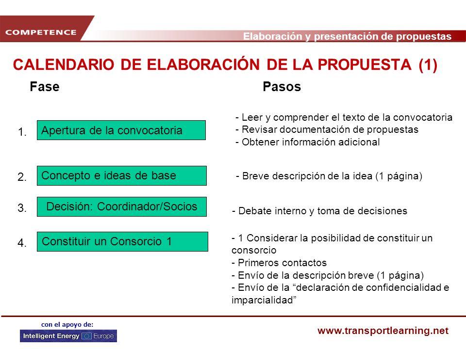 Elaboración y presentación de propuestas www.transportlearning.net con el apoyo de: CALENDARIO DE ELABORACIÓN DE LA PROPUESTA (1) FasePasos Decisión: Coordinador/Socios 3.