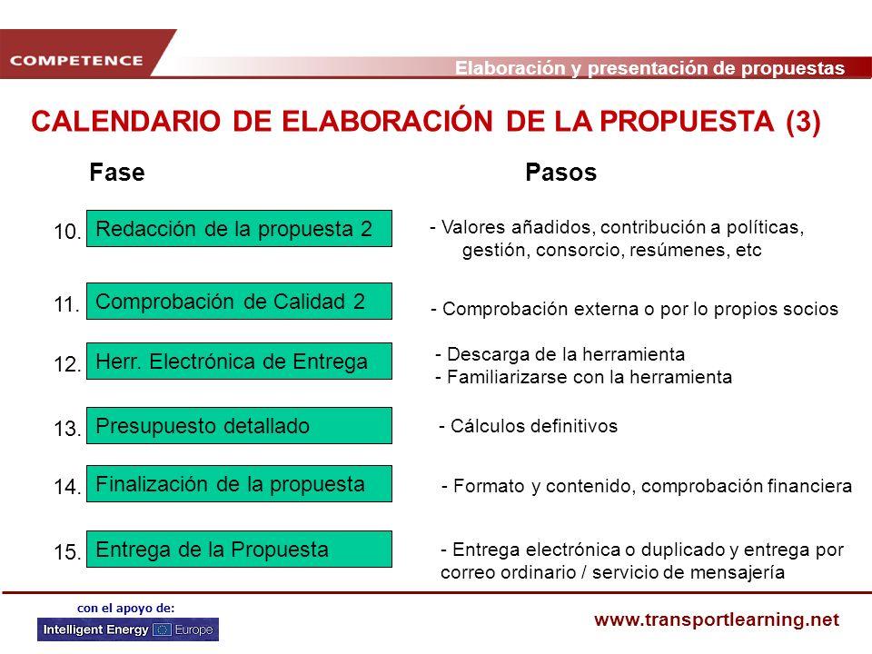 Elaboración y presentación de propuestas www.transportlearning.net con el apoyo de: CALENDARIO DE ELABORACIÓN DE LA PROPUESTA (3) FasePasos Redacción de la propuesta 2 10.