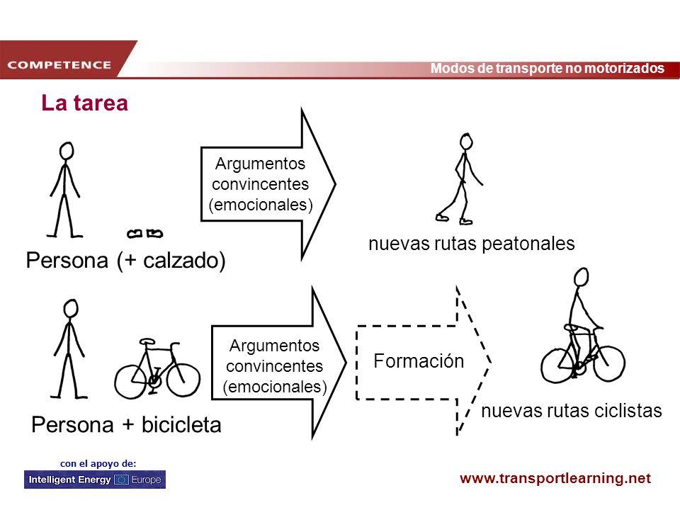www.transportlearning.net Modos de transporte no motorizados con el apoyo de: Argumentos convincentes (emocionales) Formación Persona (+ calzado) nuev