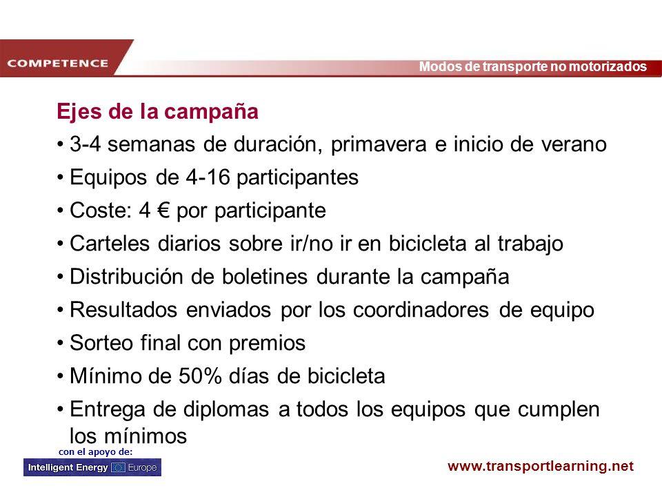 www.transportlearning.net Modos de transporte no motorizados con el apoyo de: 3-4 semanas de duración, primavera e inicio de verano Equipos de 4-16 pa