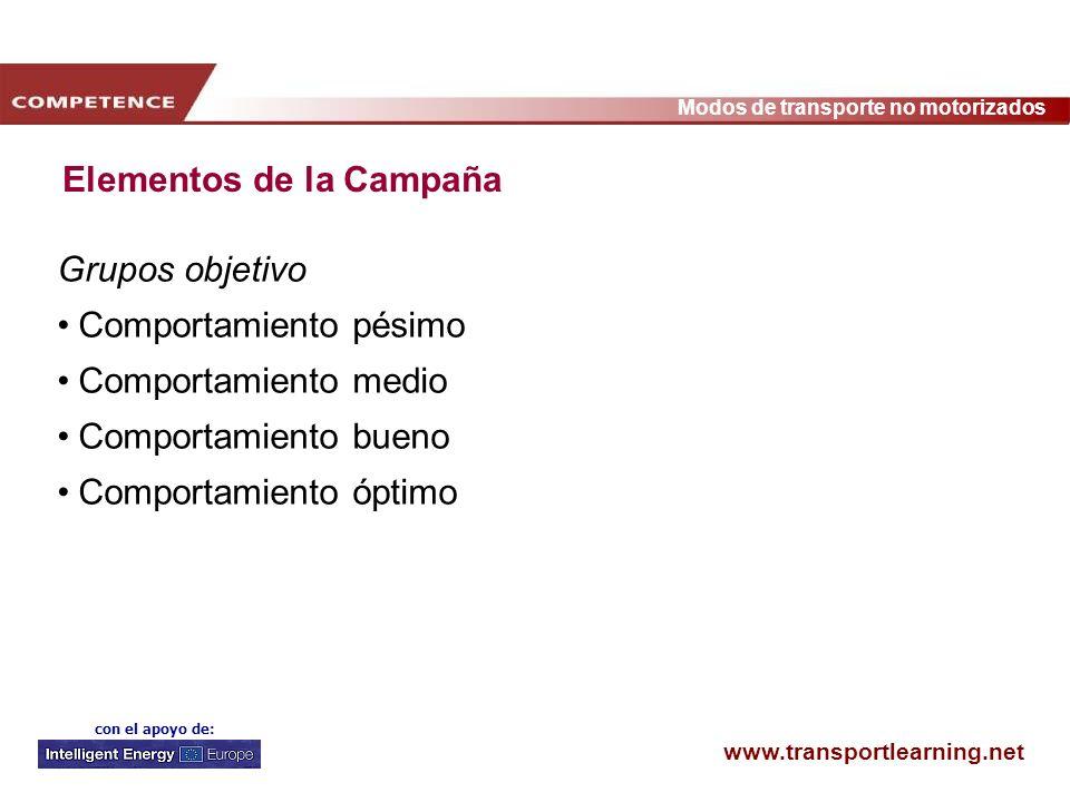 www.transportlearning.net Modos de transporte no motorizados con el apoyo de: Elementos de la Campaña Grupos objetivo Comportamiento pésimo Comportami