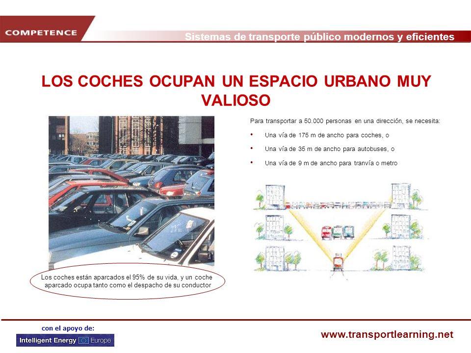 Sistemas de transporte público modernos y eficientes www.transportlearning.net con el apoyo de: LOS COCHES OCUPAN UN ESPACIO URBANO MUY VALIOSO Para t