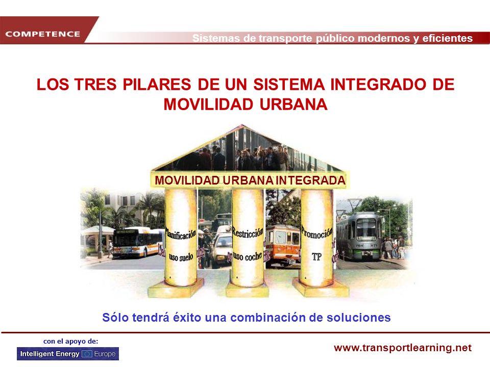 Sistemas de transporte público modernos y eficientes www.transportlearning.net con el apoyo de: MOVILIDAD URBANA INTEGRADA LOS TRES PILARES DE UN SIST