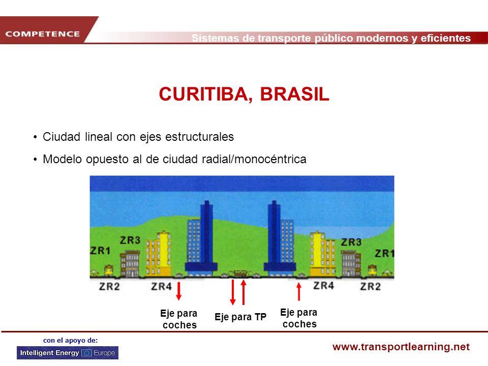 Sistemas de transporte público modernos y eficientes www.transportlearning.net con el apoyo de: CURITIBA, BRASIL Ciudad lineal con ejes estructurales