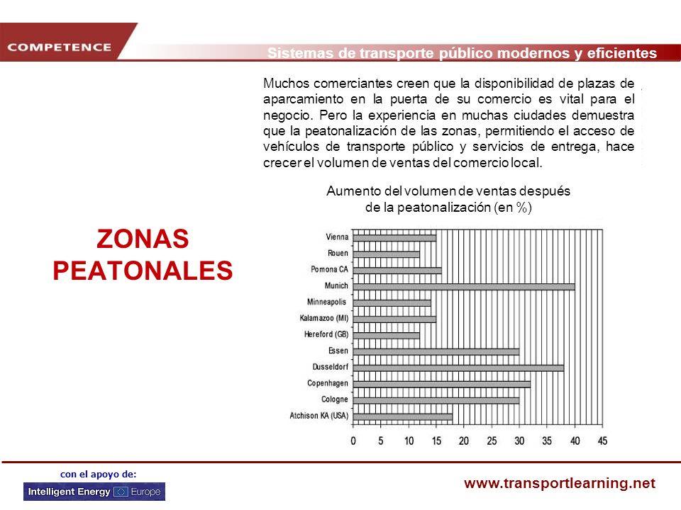 Sistemas de transporte público modernos y eficientes www.transportlearning.net con el apoyo de: ZONAS PEATONALES Muchos comerciantes creen que la disp