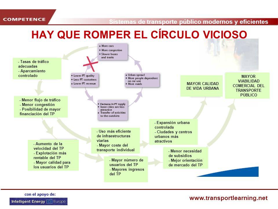 Sistemas de transporte público modernos y eficientes www.transportlearning.net con el apoyo de: EL TRANSPORTE PÚBLICO......