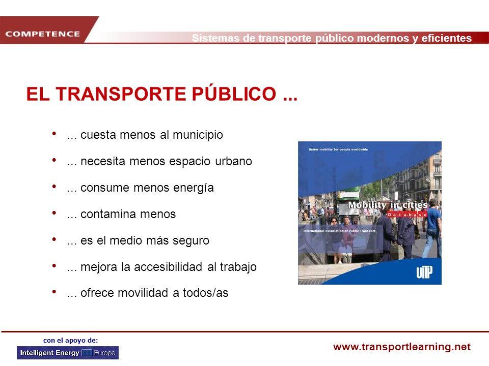 Sistemas de transporte público modernos y eficientes www.transportlearning.net con el apoyo de: EL TRANSPORTE PÚBLICO...... cuesta menos al municipio.