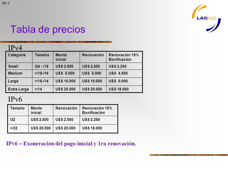 Tabla de precios IPv 4 IPv6 IPv4 CategoríaTamañoMonto inicial RenovaciónRenovación 10% Bonificación Small/24 - /19U$S 2.500 U$S 2.250 Medium>/19-/16U$S 5.000 U$S 4.500 Large>/16-/14U$S 10.000 U$S 9.000 Extra Large>/14U$S 20.000 U$S 18.000 TamañoMonto inicial RenovaciónRenovación 10% Bonificación /32U$S 2.500 U$S 2.250 >/32U$S 20.000 U$S 18.000 IPv6 – Exoneración del pago inicial y 1ra renovación.