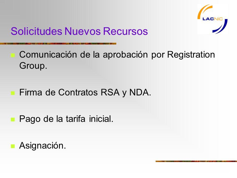 Solicitudes Nuevos Recursos Comunicación de la aprobación por Registration Group.