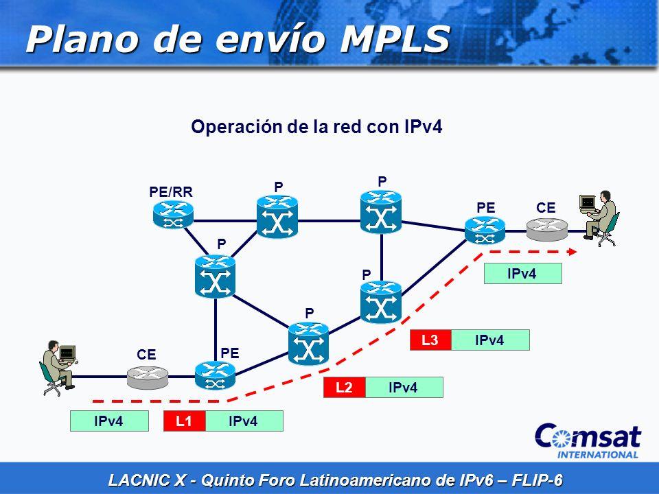 LACNIC X - Quinto Foro Latinoamericano de IPv6 – FLIP-6 Plano de envío MPLS IPv4 L1IPv4L2IPv4L3 IPv4 P P P P P PE/RR PE CE Operación de la red con IPv