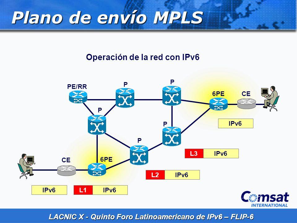 LACNIC X - Quinto Foro Latinoamericano de IPv6 – FLIP-6 Plano de envío MPLS IPv6 L1IPv6L2IPv6L3 IPv6 P P P P P PE/RR 6PE CE Operación de la red con IP
