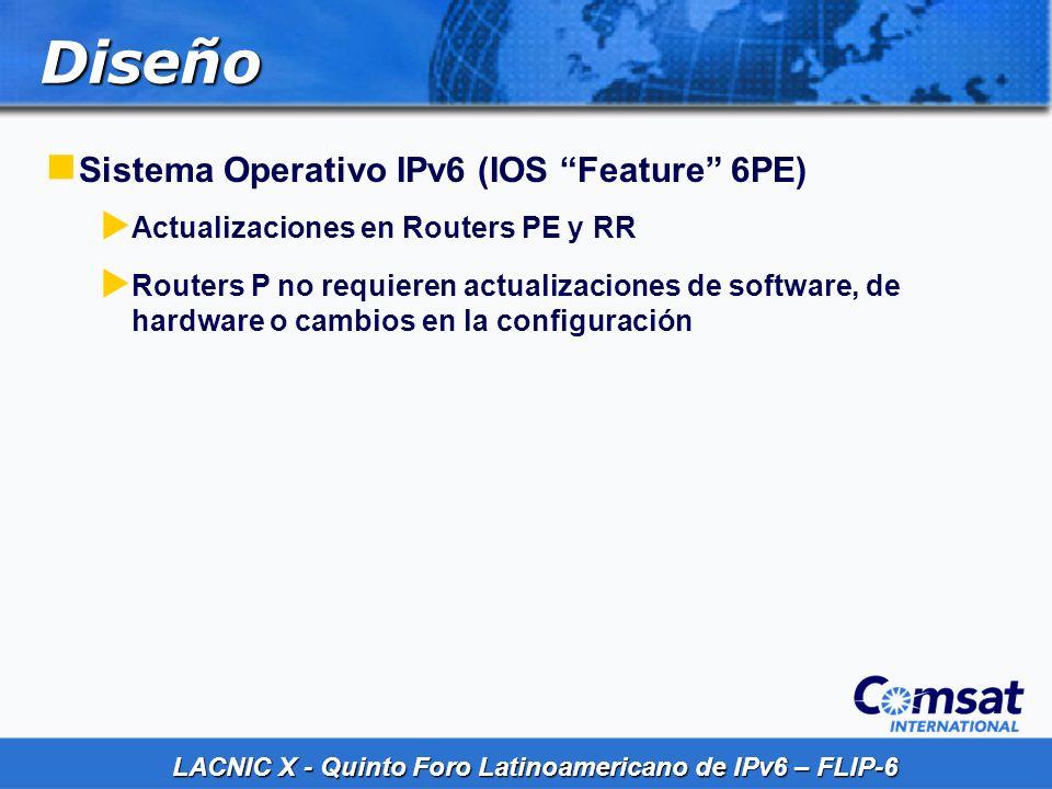 LACNIC X - Quinto Foro Latinoamericano de IPv6 – FLIP-6 Solicitud prefijo IPv6 Solicitud a LACNIC Prefijo: 2800:0020::/28 Asignaciones País: /32 Clientes: /48 Decisiones de diseño Loopbacks /64 Enlaces WAN /64