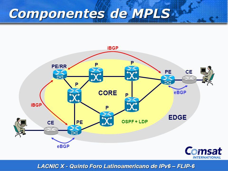 LACNIC X - Quinto Foro Latinoamericano de IPv6 – FLIP-6 Componentes de MPLS P P P P P PE/RR PE EDGE OSPF + LDP CE CORE eBGP iBGP