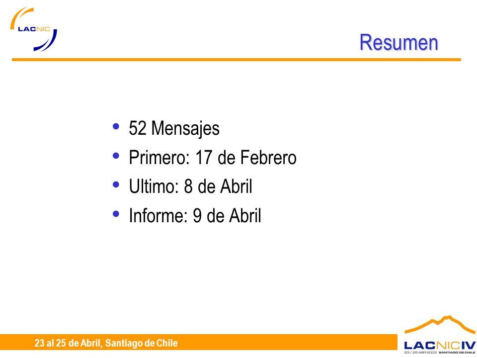 23 al 25 de Abril, Santiago de Chile Resumen 52 Mensajes Primero: 17 de Febrero Ultimo: 8 de Abril Informe: 9 de Abril
