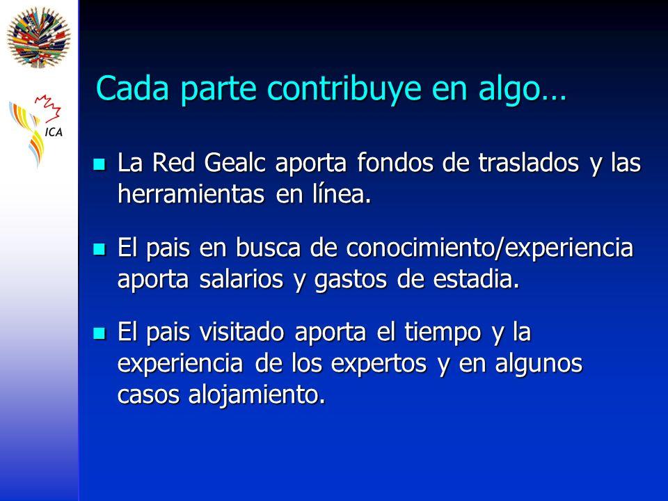 Cada parte contribuye en algo… La Red Gealc aporta fondos de traslados y las herramientas en línea. La Red Gealc aporta fondos de traslados y las herr