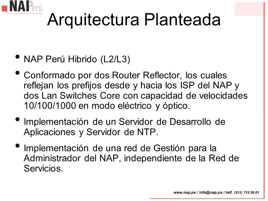 Arquitectura Planteada NAP Perú Hibrido (L2/L3) Conformado por dos Router Reflector, los cuales reflejan los prefijos desde y hacia los ISP del NAP y