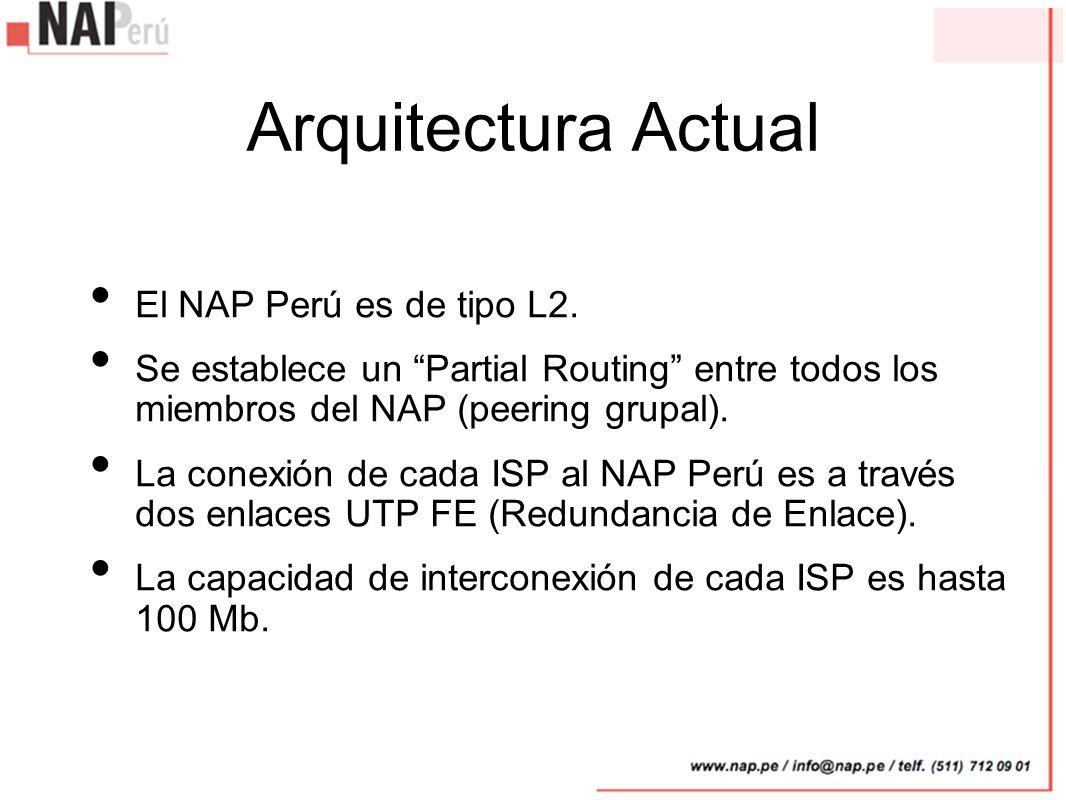 Arquitectura Actual El NAP Perú es de tipo L2. Se establece un Partial Routing entre todos los miembros del NAP (peering grupal). La conexión de cada