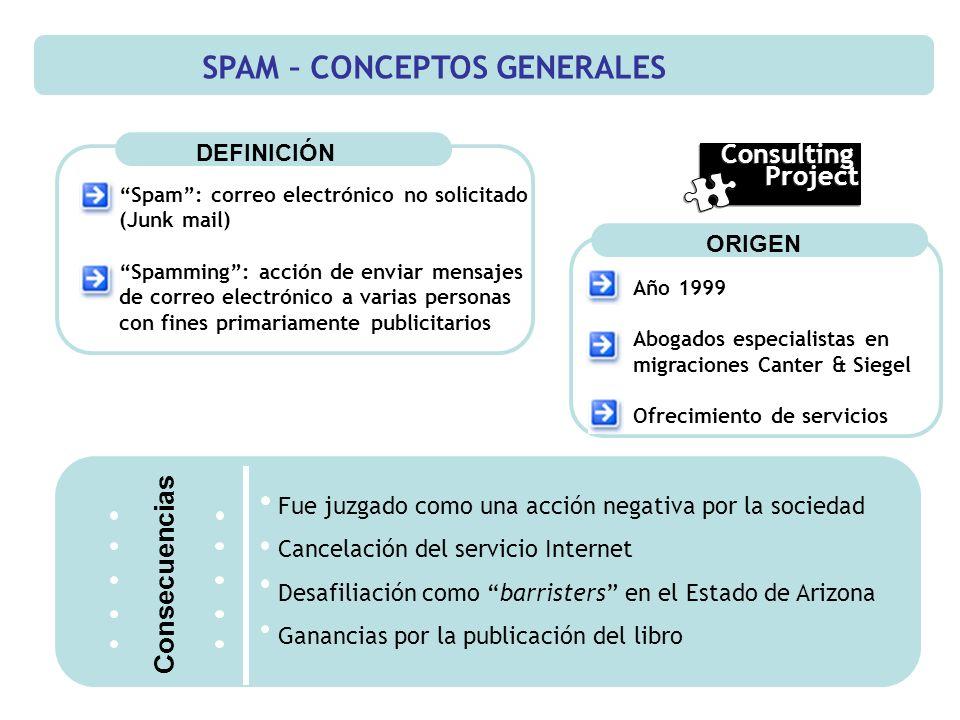Spam: correo electrónico no solicitado (Junk mail) Spamming: acción de enviar mensajes de correo electrónico a varias personas con fines primariamente