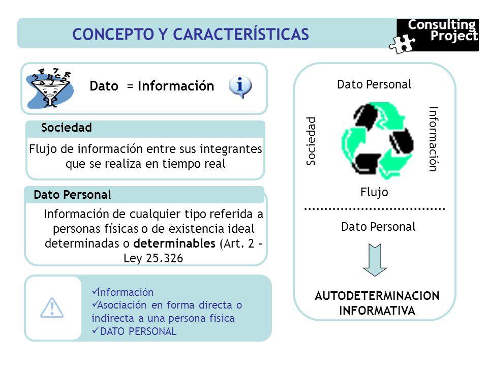 Dato = Información Flujo de información entre sus integrantes que se realiza en tiempo real Sociedad Información de cualquier tipo referida a personas