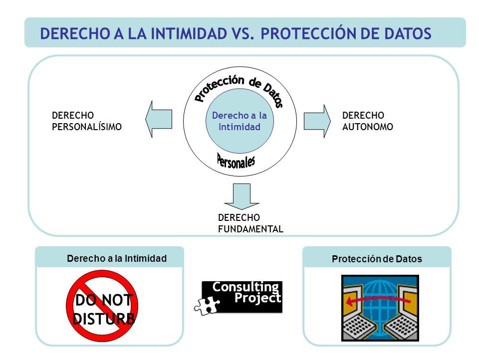DERECHO A LA INTIMIDAD VS. PROTECCIÓN DE DATOS DO NOT DISTURB Derecho a la Intimidad DERECHO PERSONALÍSIMO DERECHO AUTONOMO DERECHO FUNDAMENTAL Derech