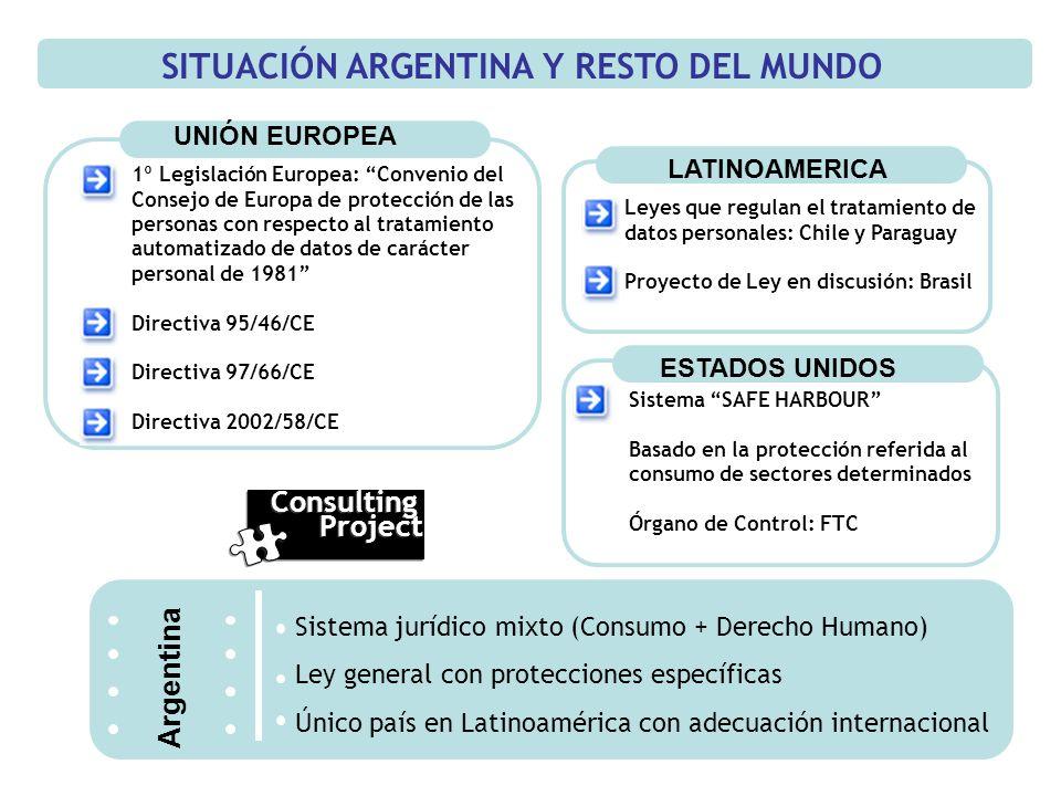 Sistema SAFE HARBOUR Basado en la protección referida al consumo de sectores determinados Órgano de Control: FTC ESTADOS UNIDOS Argentina Leyes que re