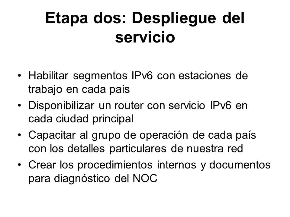 Etapa dos: Despliegue del servicio Habilitar segmentos IPv6 con estaciones de trabajo en cada país Disponibilizar un router con servicio IPv6 en cada