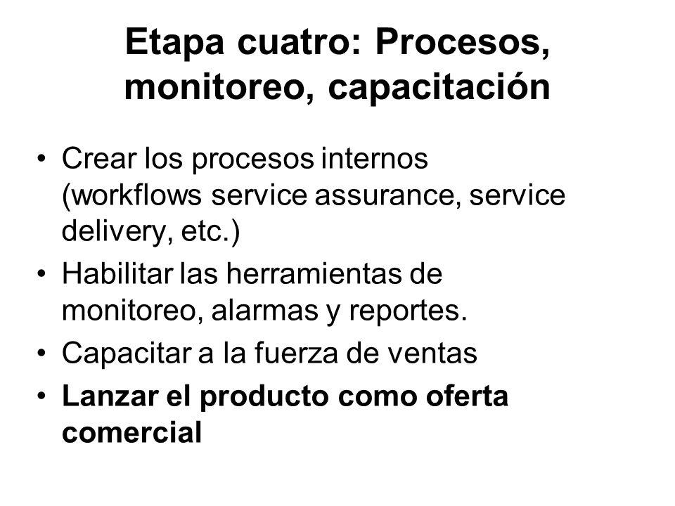 Etapa cuatro: Procesos, monitoreo, capacitación Crear los procesos internos (workflows service assurance, service delivery, etc.) Habilitar las herram