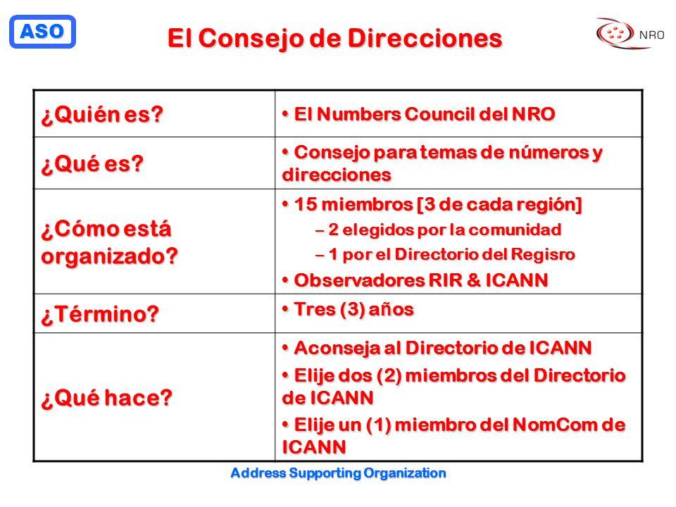 ASO Address Supporting Organization El Consejo de Direcciones ¿Quién es.