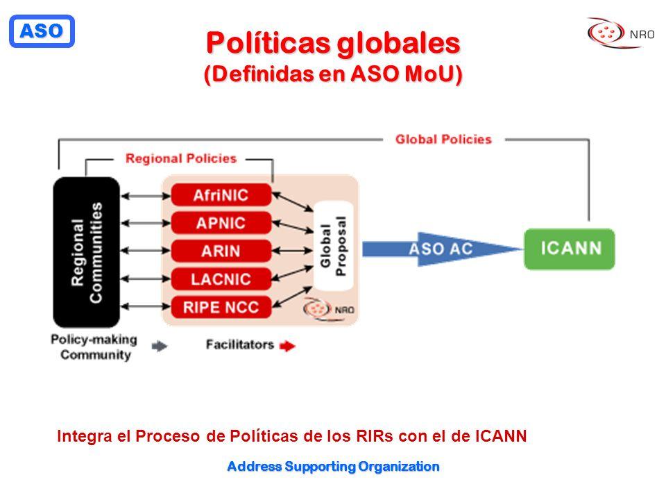 ASO Address Supporting Organization Políticas globales (Definidas en ASO MoU) Integra el Proceso de Políticas de los RIRs con el de ICANN
