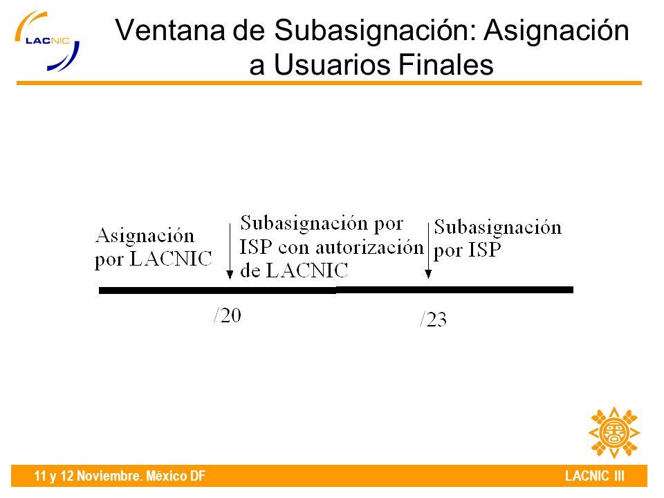11 y 12 Noviembre. México DF LACNIC III Ventana de Subasignación: Asignación a Usuarios Finales