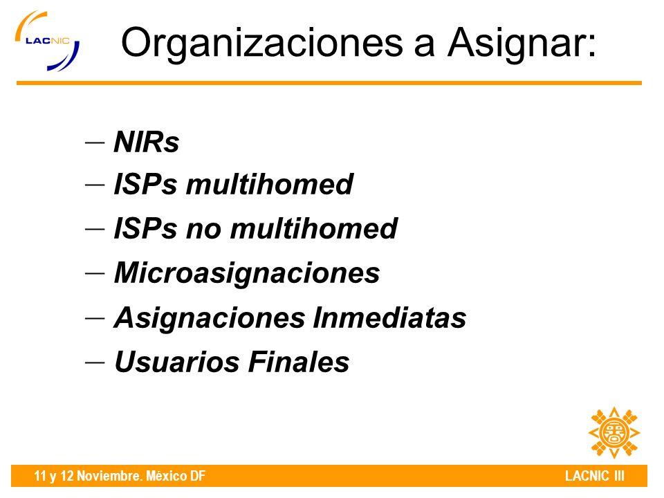 11 y 12 Noviembre.México DF LACNIC III Ser organización Multihomed o pronta a serlo.