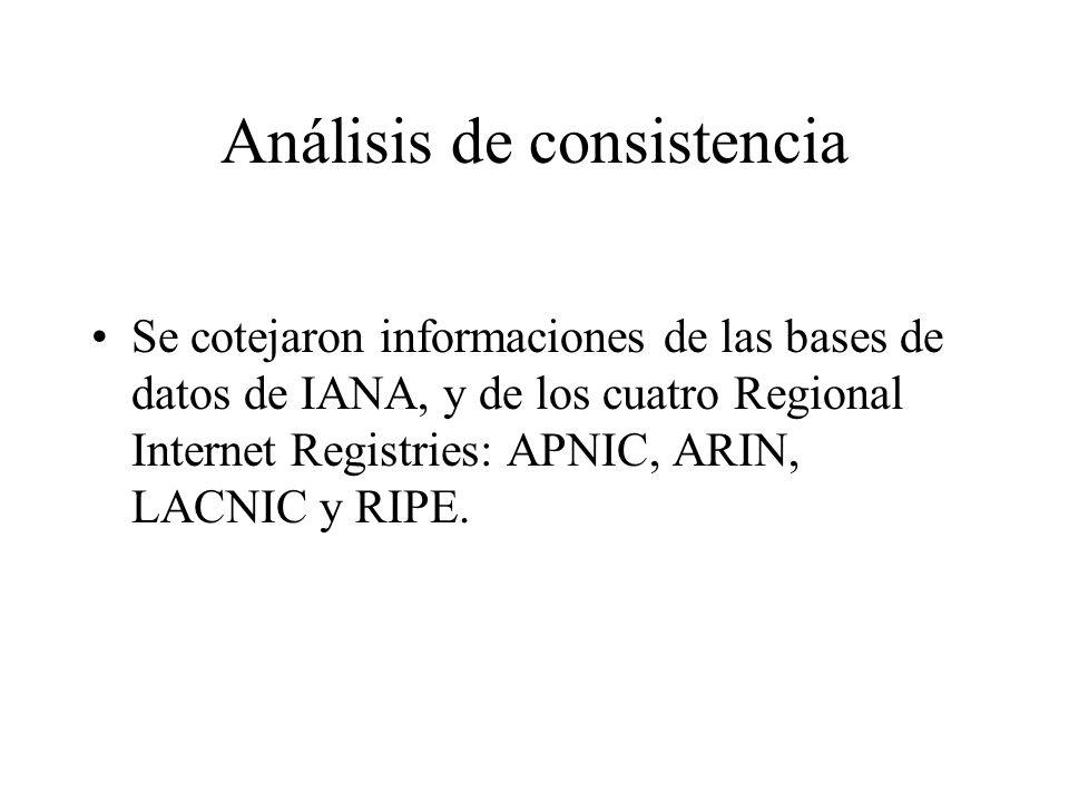 Análisis de consistencia Se cotejaron informaciones de las bases de datos de IANA, y de los cuatro Regional Internet Registries: APNIC, ARIN, LACNIC y RIPE.
