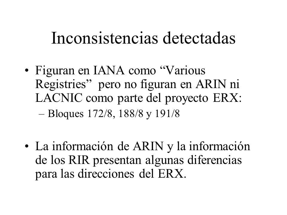 Inconsistencias detectadas Figuran en IANA como Various Registries pero no figuran en ARIN ni LACNIC como parte del proyecto ERX: –Bloques 172/8, 188/8 y 191/8 La información de ARIN y la información de los RIR presentan algunas diferencias para las direcciones del ERX.