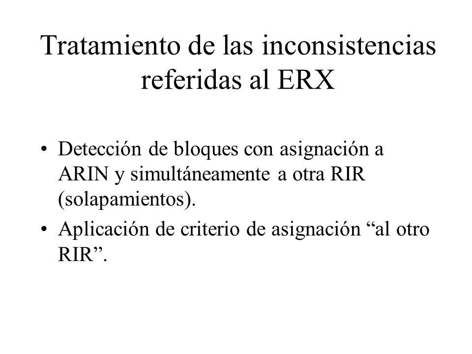 Tratamiento de las inconsistencias referidas al ERX Detección de bloques con asignación a ARIN y simultáneamente a otra RIR (solapamientos).