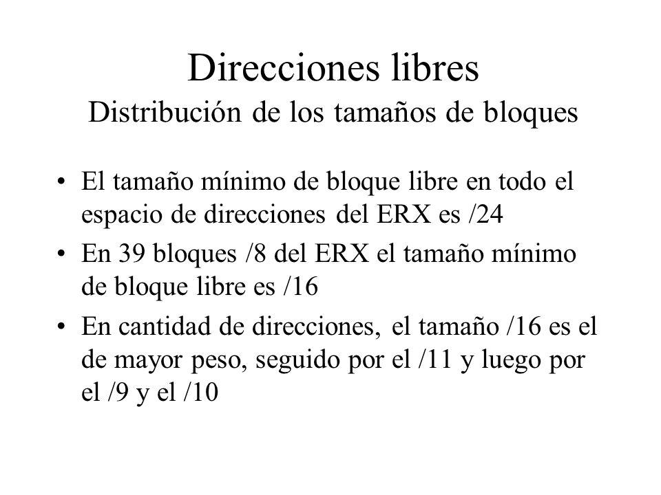 Direcciones libres Distribución de los tamaños de bloques El tamaño mínimo de bloque libre en todo el espacio de direcciones del ERX es /24 En 39 bloques /8 del ERX el tamaño mínimo de bloque libre es /16 En cantidad de direcciones, el tamaño /16 es el de mayor peso, seguido por el /11 y luego por el /9 y el /10
