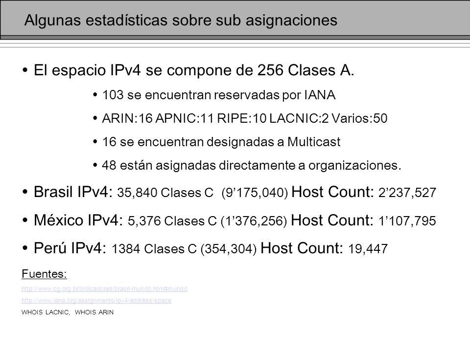 Algunas estadísticas sobre sub asignaciones El espacio IPv4 se compone de 256 Clases A.