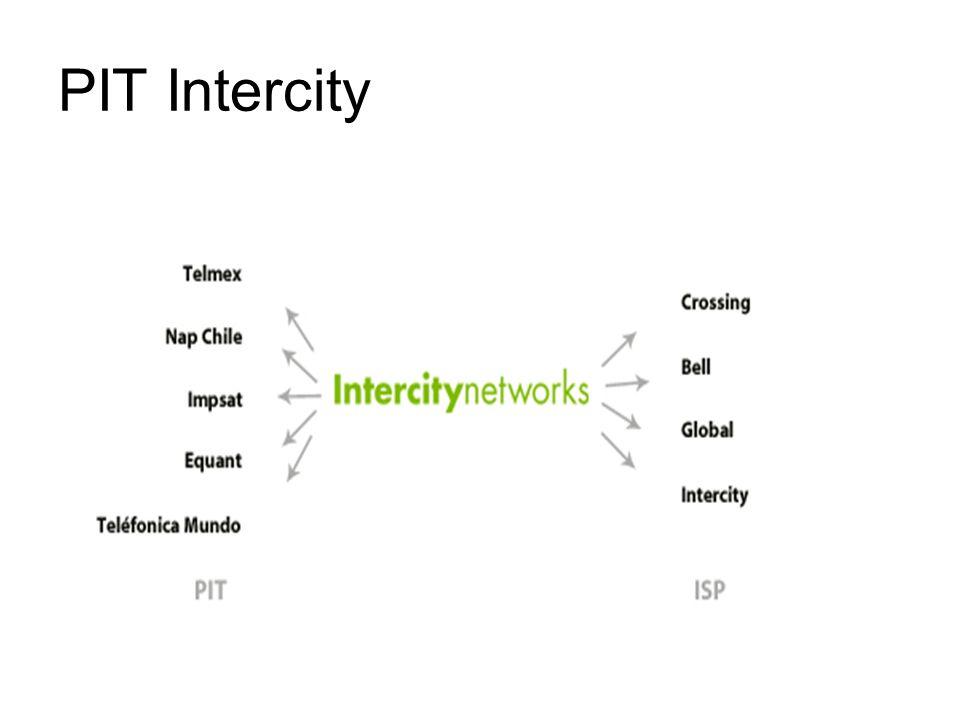 PIT Intercity